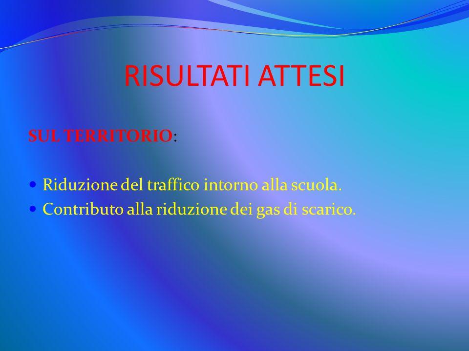 RISULTATI ATTESI SUL TERRITORIO: Riduzione del traffico intorno alla scuola. Contributo alla riduzione dei gas di scarico.