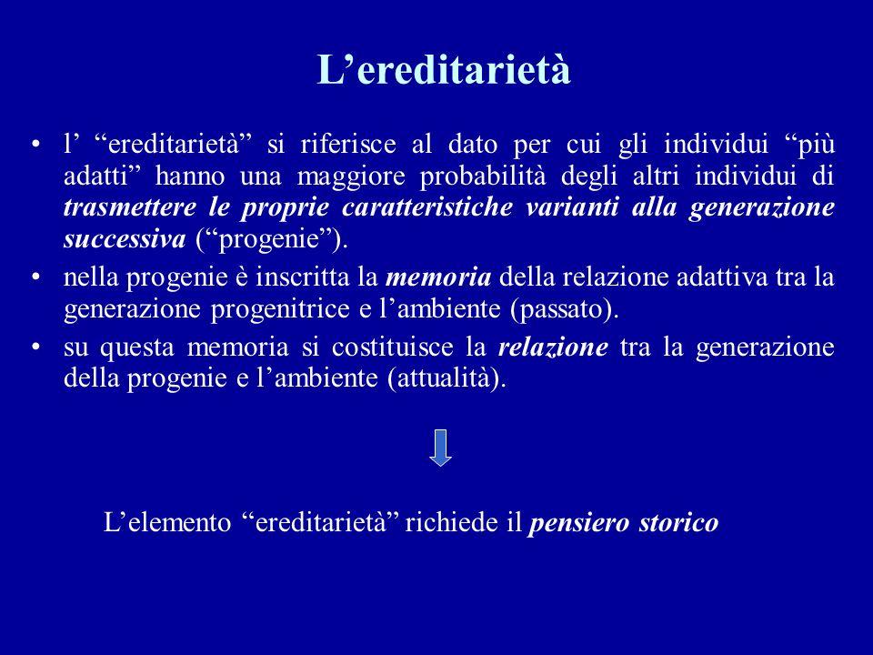 Lereditarietà l ereditarietà si riferisce al dato per cui gli individui più adatti hanno una maggiore probabilità degli altri individui di trasmettere le proprie caratteristiche varianti alla generazione successiva (progenie).
