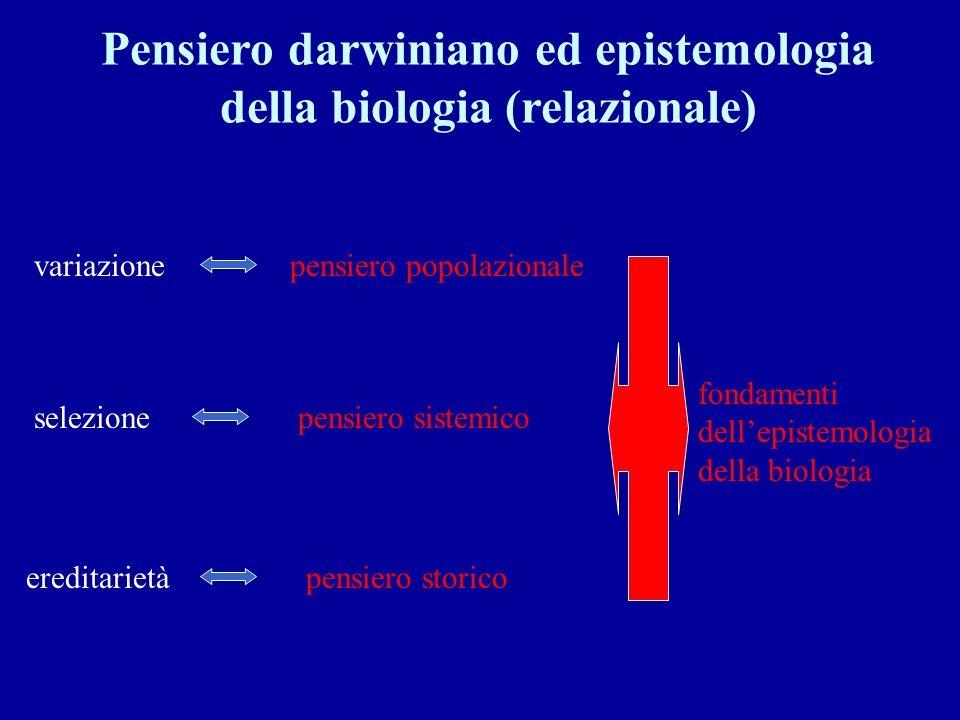 Pensiero darwiniano ed epistemologia della biologia (relazionale) variazione selezione ereditarietà pensiero popolazionale pensiero sistemico pensiero storico fondamenti dellepistemologia della biologia