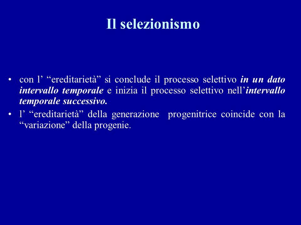 con l ereditarietà si conclude il processo selettivo in un dato intervallo temporale e inizia il processo selettivo nellintervallo temporale successivo.