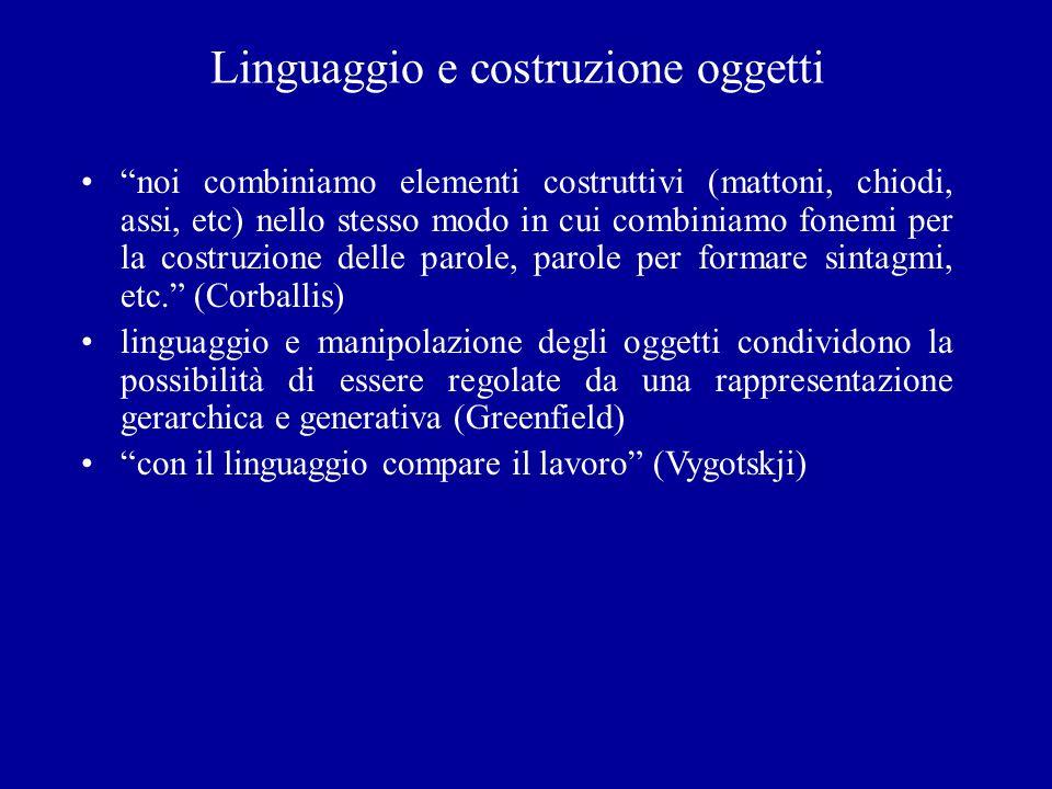 Linguaggio e costruzione oggetti noi combiniamo elementi costruttivi (mattoni, chiodi, assi, etc) nello stesso modo in cui combiniamo fonemi per la co