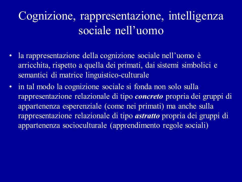 Cognizione, rappresentazione, intelligenza sociale nelluomo la rappresentazione della cognizione sociale nelluomo è arricchita, rispetto a quella dei