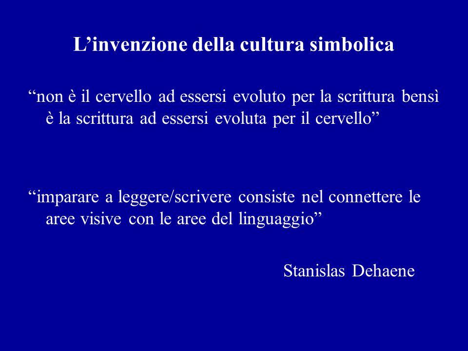 Linvenzione della cultura simbolica non è il cervello ad essersi evoluto per la scrittura bensì è la scrittura ad essersi evoluta per il cervello impa