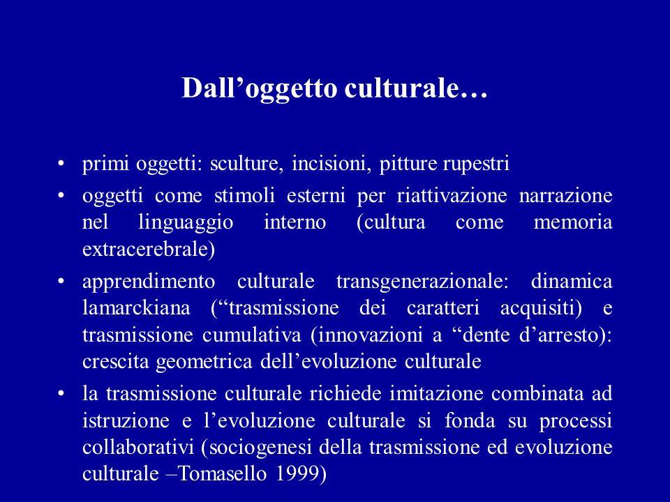 Dalloggetto culturale… primi oggetti: sculture, incisioni, pitture rupestri oggetti come stimoli esterni per riattivazione narrazione nel linguaggio i