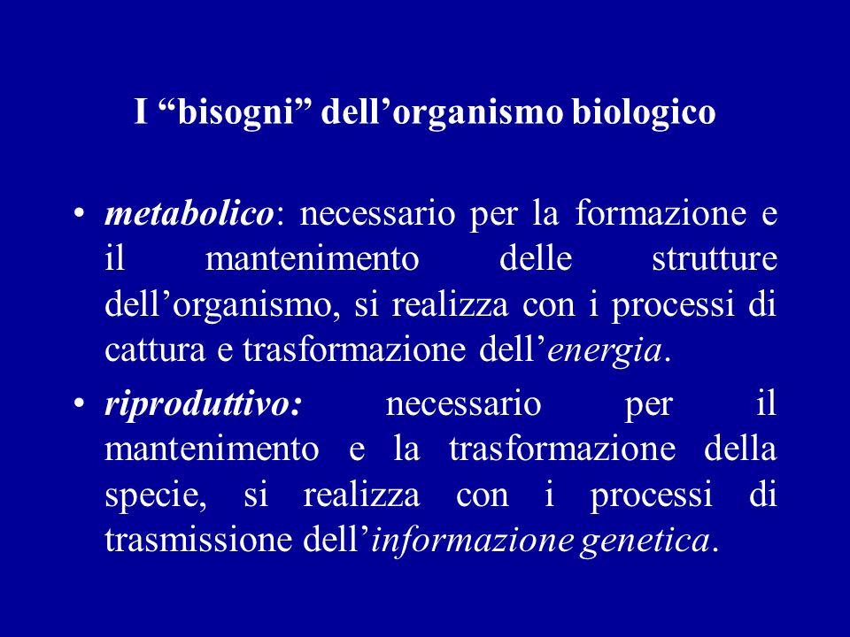 I bisogni dellorganismo biologico metabolico: necessario per la formazione e il mantenimento delle strutture dellorganismo, si realizza con i processi