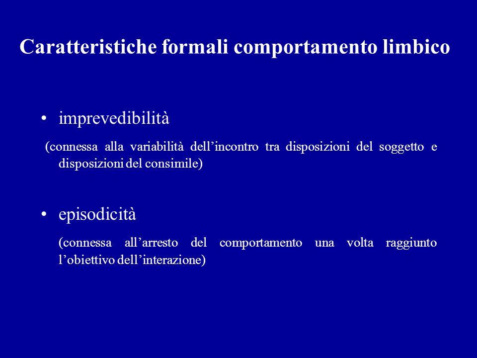 Caratteristiche formali comportamento limbico imprevedibilità (connessa alla variabilità dellincontro tra disposizioni del soggetto e disposizioni del