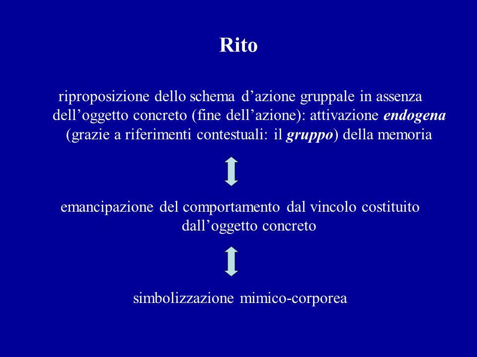 Rito riproposizione dello schema dazione gruppale in assenza delloggetto concreto (fine dellazione): attivazione endogena (grazie a riferimenti contes