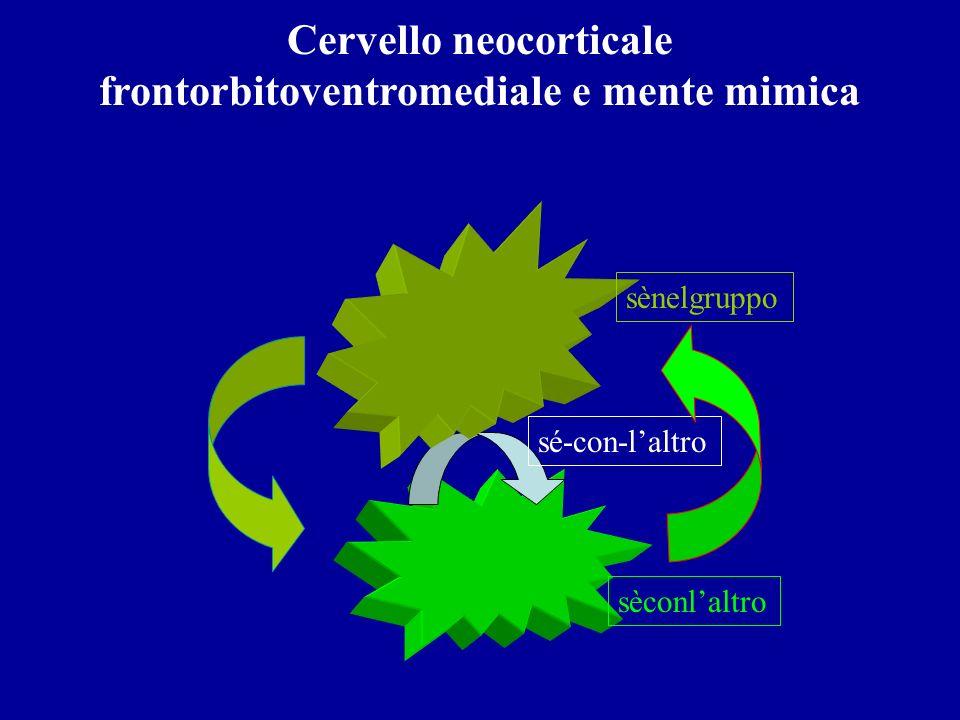 Cervello neocorticale frontorbitoventromediale e mente mimica sé-con-laltro sèconlaltro sènelgruppo
