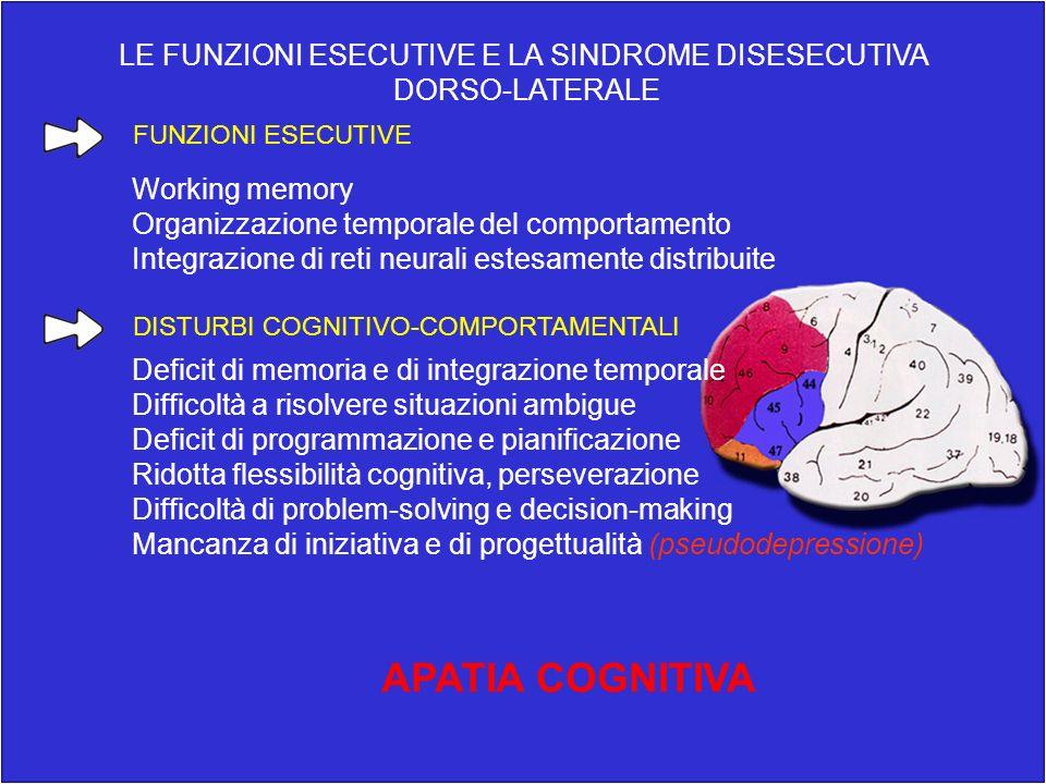 LE FUNZIONI ESECUTIVE E LA SINDROME DISESECUTIVA DORSO-LATERALE FUNZIONI ESECUTIVE Working memory Organizzazione temporale del comportamento Integrazi