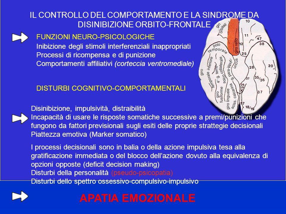 IL CONTROLLO DEL COMPORTAMENTO E LA SINDROME DA DISINIBIZIONE ORBITO-FRONTALE FUNZIONI NEURO-PSICOLOGICHE Inibizione degli stimoli interferenziali ina