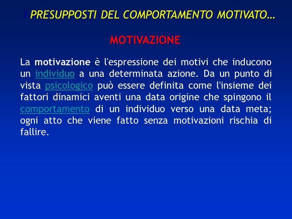 I PRESUPPOSTI DEL COMPORTAMENTO MOTIVATO… La motivazione è l'espressione dei motivi che inducono un individuo a una determinata azione. Da un punto di