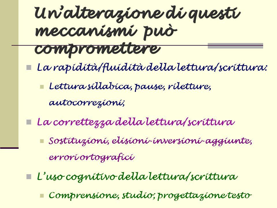 Unalterazione di questi meccanismi può compromettere La rapidità/fluidità della lettura/scrittura: Lettura sillabica, pause, riletture, autocorrezioni