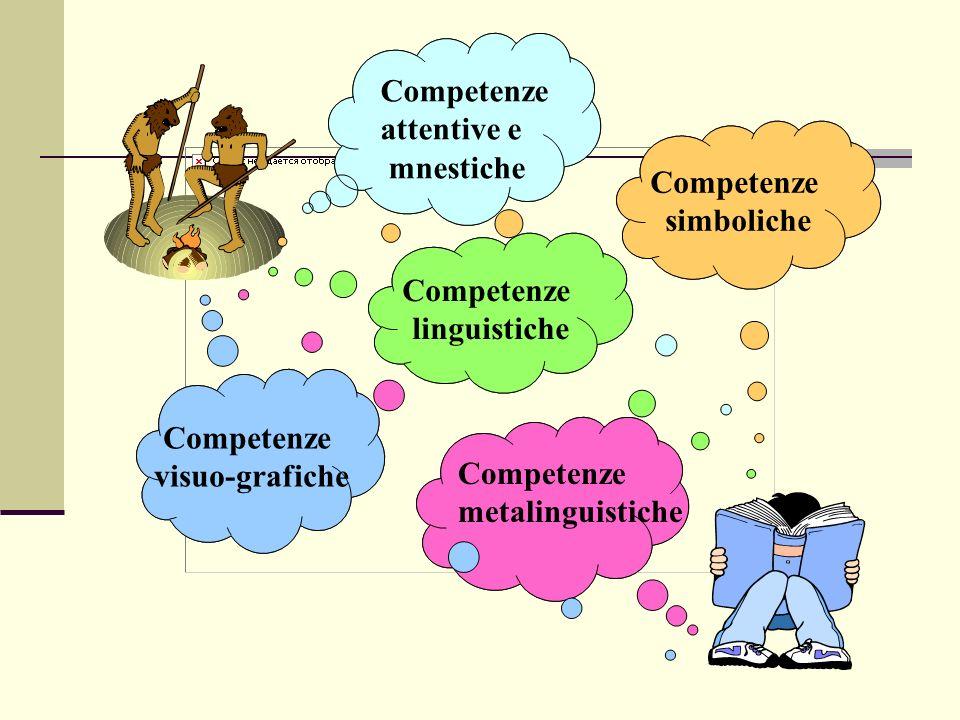 Competenze visuo-grafiche Competenze linguistiche Competenze simboliche Competenze metalinguistiche Competenze attentive e mnestiche Competenze visuo-
