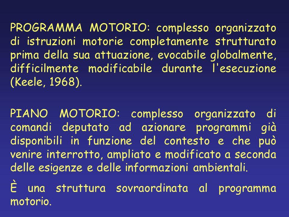 PROGRAMMA MOTORIO: complesso organizzato di istruzioni motorie completamente strutturato prima della sua attuazione, evocabile globalmente, difficilme
