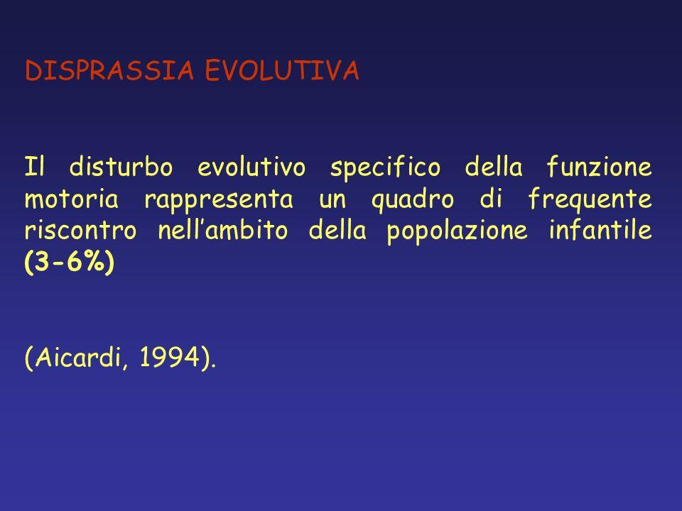 DISPRASSIA EVOLUTIVA Il disturbo evolutivo specifico della funzione motoria rappresenta un quadro di frequente riscontro nellambito della popolazione