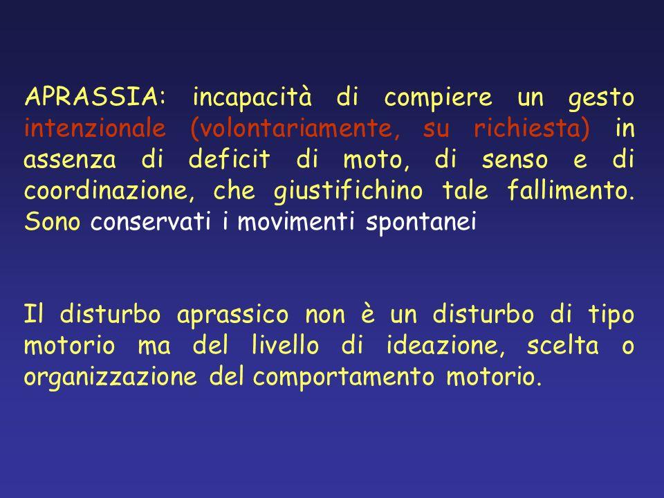 APRASSIA: incapacità di compiere un gesto intenzionale (volontariamente, su richiesta) in assenza di deficit di moto, di senso e di coordinazione, che