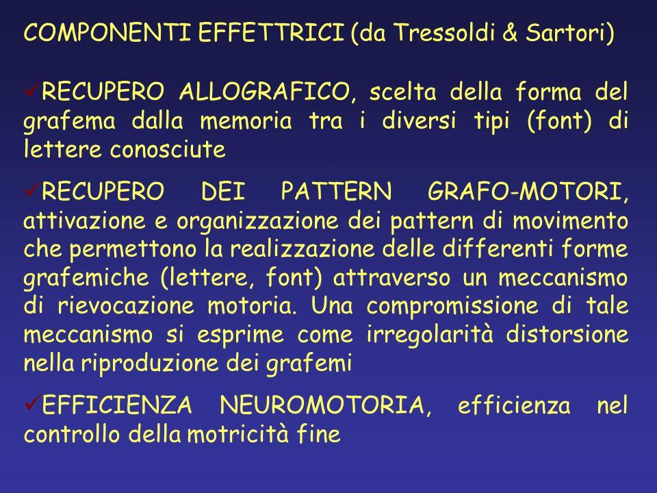 COMPONENTI EFFETTRICI (da Tressoldi & Sartori) RECUPERO ALLOGRAFICO, scelta della forma del grafema dalla memoria tra i diversi tipi (font) di lettere