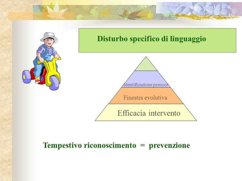 Processi letto-scrittura Consapevolezza fonologica
