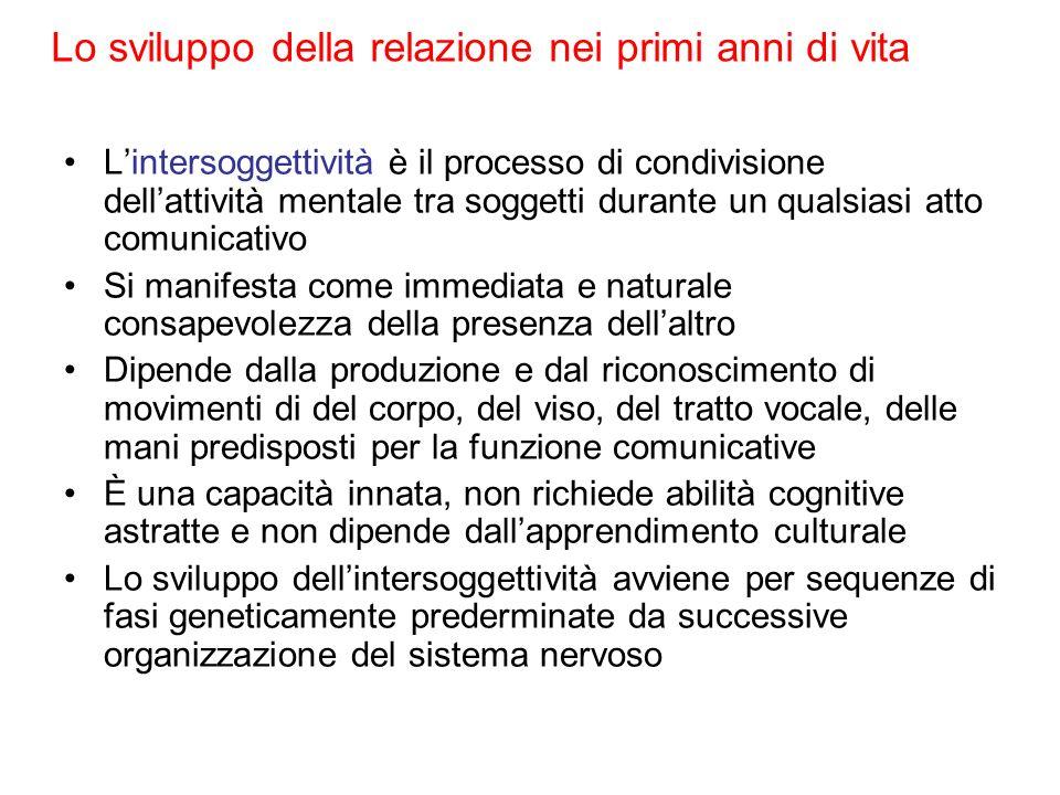 Lo sviluppo della relazione nei primi anni di vita Lintersoggettività è il processo di condivisione dellattività mentale tra soggetti durante un quals