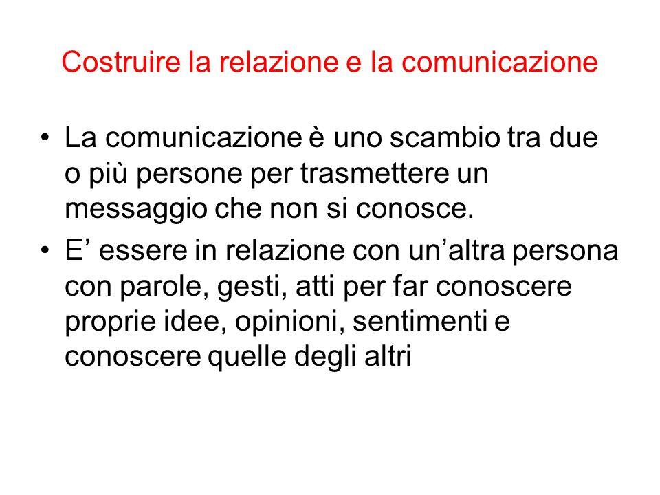 Costruire la relazione e la comunicazione La comunicazione è uno scambio tra due o più persone per trasmettere un messaggio che non si conosce. E esse