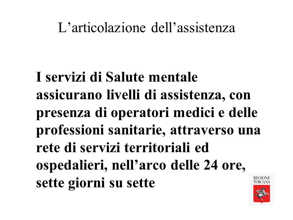 Larticolazione dellassistenza I servizi di Salute mentale assicurano livelli di assistenza, con presenza di operatori medici e delle professioni sanitarie, attraverso una rete di servizi territoriali ed ospedalieri, nellarco delle 24 ore, sette giorni su sette