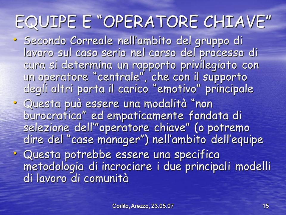 Corlito, Arezzo, 23.05.0715 EQUIPE E OPERATORE CHIAVE Secondo Correale nellambito del gruppo di lavoro sul caso serio nel corso del processo di cura s