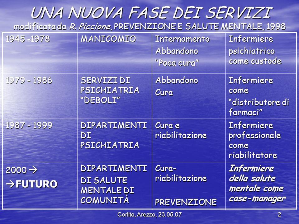 Corlito, Arezzo, 23.05.072 UNA NUOVA FASE DEI SERVIZI modificata da R. Piccione, PREVENZIONE E SALUTE MENTALE, 1998 1945 -1978 MANICOMIOInternamentoAb