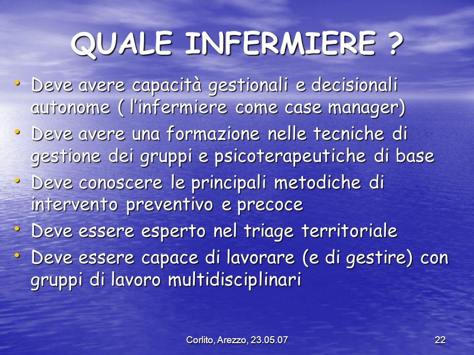 Corlito, Arezzo, 23.05.0722 QUALE INFERMIERE ? Deve avere capacità gestionali e decisionali autonome ( linfermiere come case manager) Deve avere capac