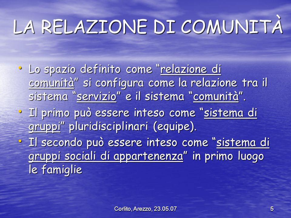 Corlito, Arezzo, 23.05.075 LA RELAZIONE DI COMUNITÀ Lo spazio definito come relazione di comunità si configura come la relazione tra il sistema serviz
