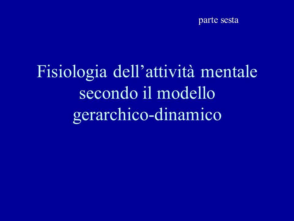 obiettivi Esporre gli elementi di fisiologia dellattività mentale derivanti dal modello gerarchico-dinamico della mente Segnalare la sintonia tra questo modello e le riflessioni di John Hughlings Jackson e di Henri Ey