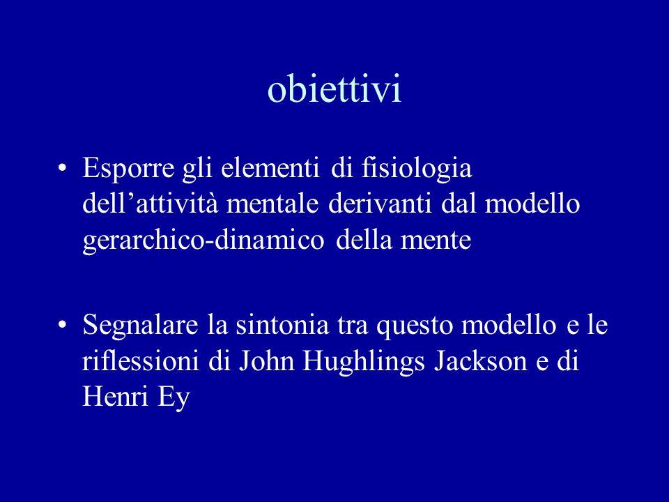 obiettivi Esporre gli elementi di fisiologia dellattività mentale derivanti dal modello gerarchico-dinamico della mente Segnalare la sintonia tra ques