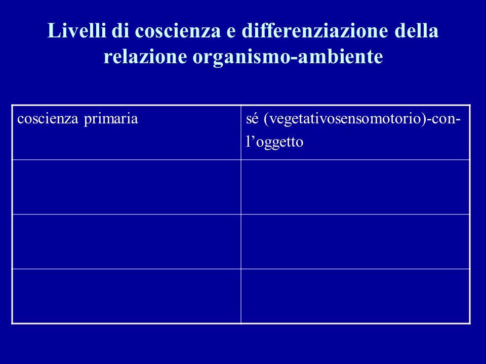 coscienza primariasé (vegetativosensomotorio)-con- loggetto