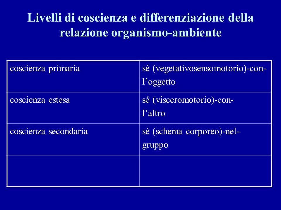 Livelli di coscienza e differenziazione della relazione organismo-ambiente coscienza primariasé (vegetativosensomotorio)-con- loggetto coscienza estes