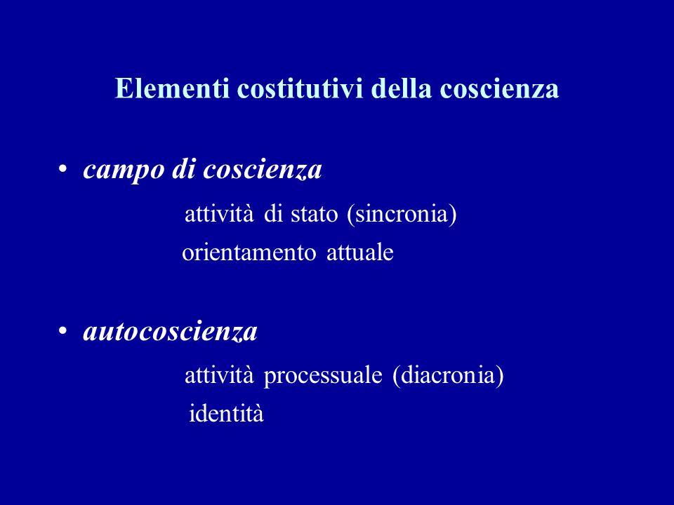 Elementi costitutivi della coscienza campo di coscienza attività di stato (sincronia) orientamento attuale autocoscienza attività processuale (diacron
