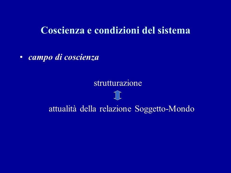 Coscienza e condizioni del sistema campo di coscienza strutturazione attualità della relazione Soggetto-Mondo