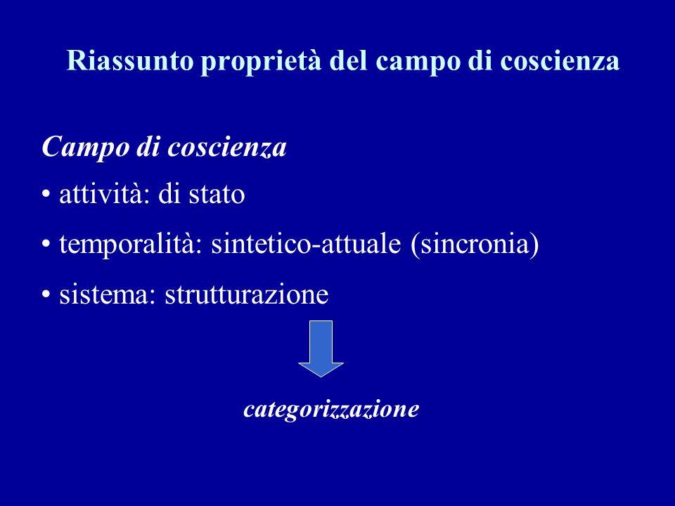 Riassunto proprietà del campo di coscienza Campo di coscienza attività: di stato temporalità: sintetico-attuale (sincronia) sistema: strutturazione ca