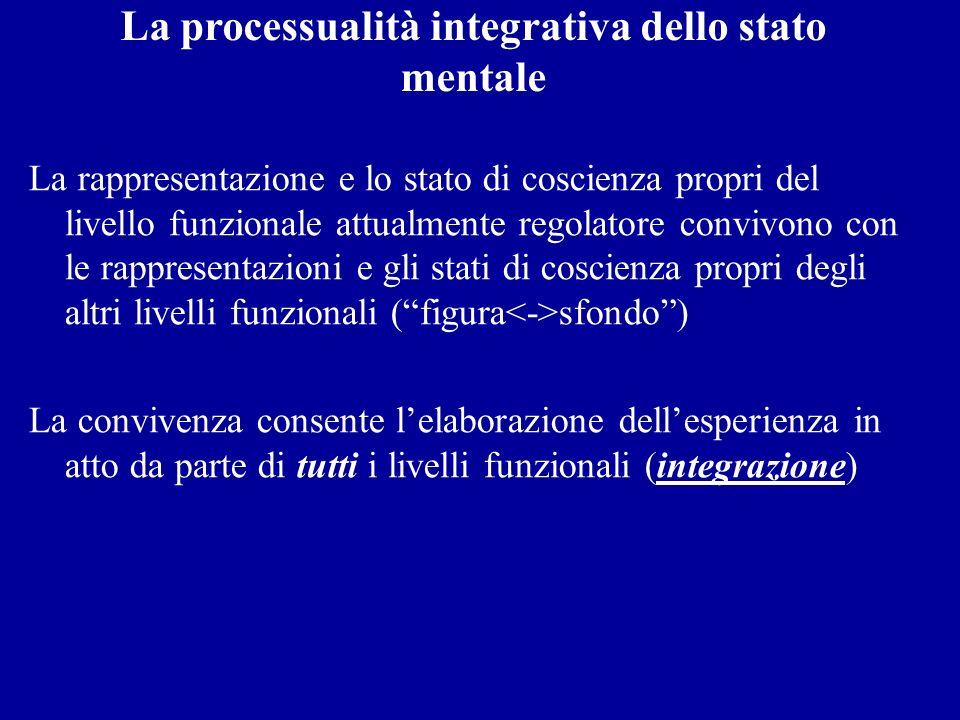 La processualità integrativa dello stato mentale La rappresentazione e lo stato di coscienza propri del livello funzionale attualmente regolatore conv