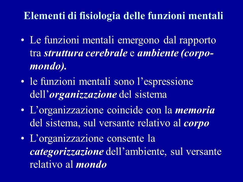 Elementi di fisiologia delle funzioni mentali Le funzioni mentali emergono dal rapporto tra struttura cerebrale e ambiente (corpo- mondo). le funzioni