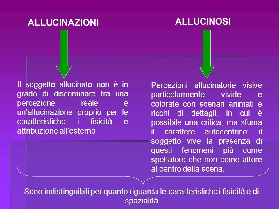 ALLUCINAZIONI ALLUCINOSI Il soggetto allucinato non è in grado di discriminare tra una percezione reale e unallucinazione proprio per le caratteristic