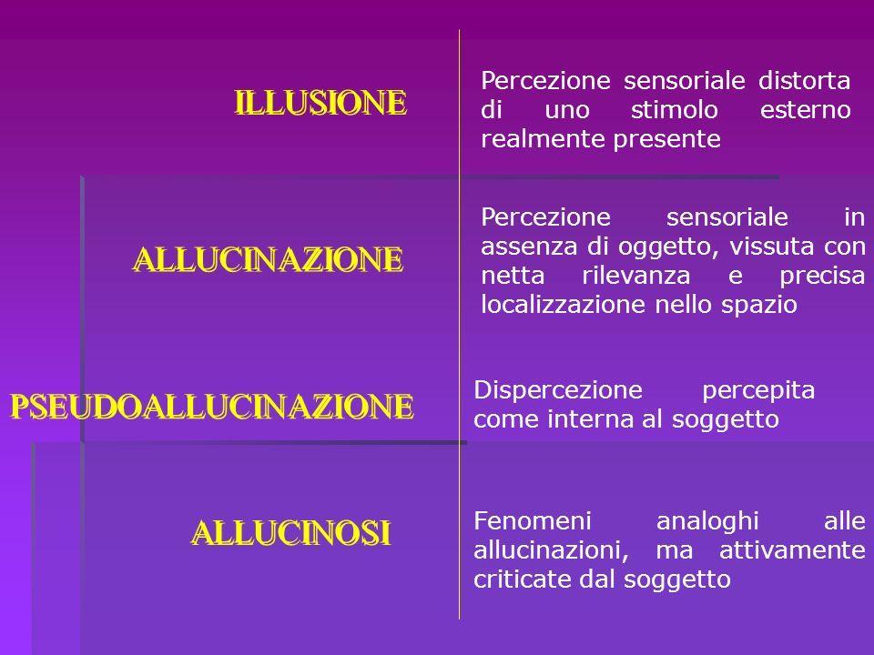ILLUSIONE ALLUCINAZIONE Percezione sensoriale distorta di uno stimolo esterno realmente presente Percezione sensoriale in assenza di oggetto, vissuta