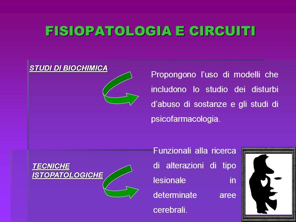 FISIOPATOLOGIA E CIRCUITI STUDI DI BIOCHIMICA Propongono luso di modelli che includono lo studio dei disturbi dabuso di sostanze e gli studi di psicof