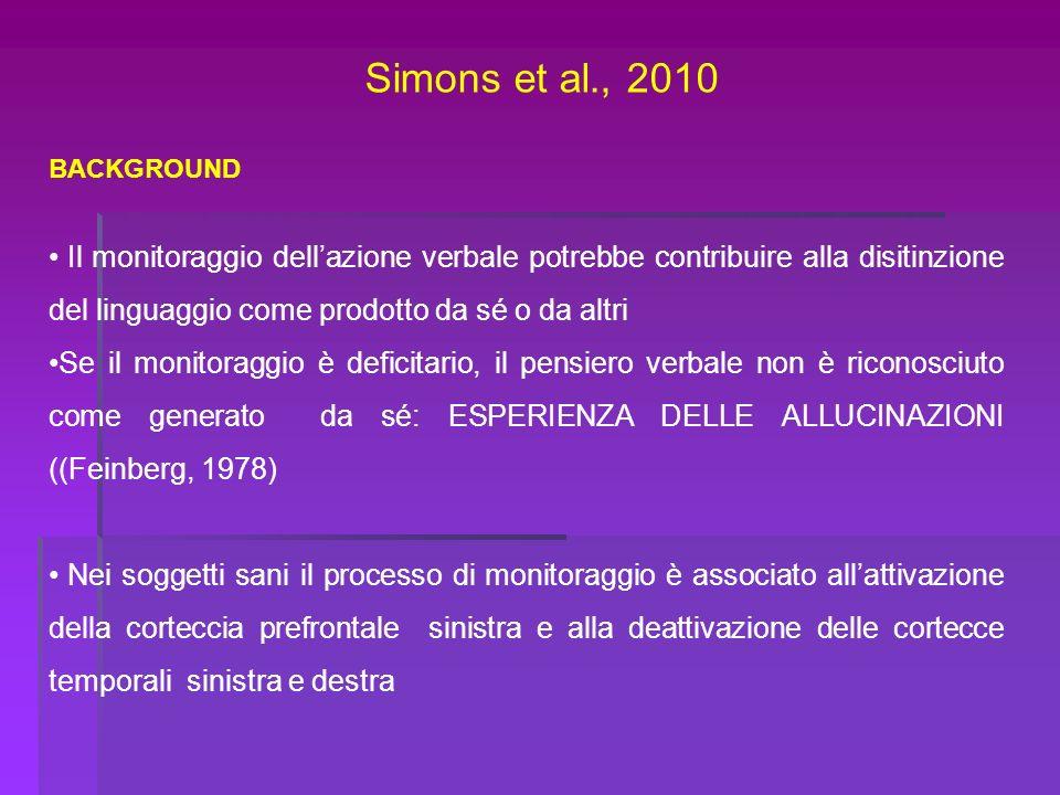 Simons et al., 2010 Il monitoraggio dellazione verbale potrebbe contribuire alla disitinzione del linguaggio come prodotto da sé o da altri Se il moni