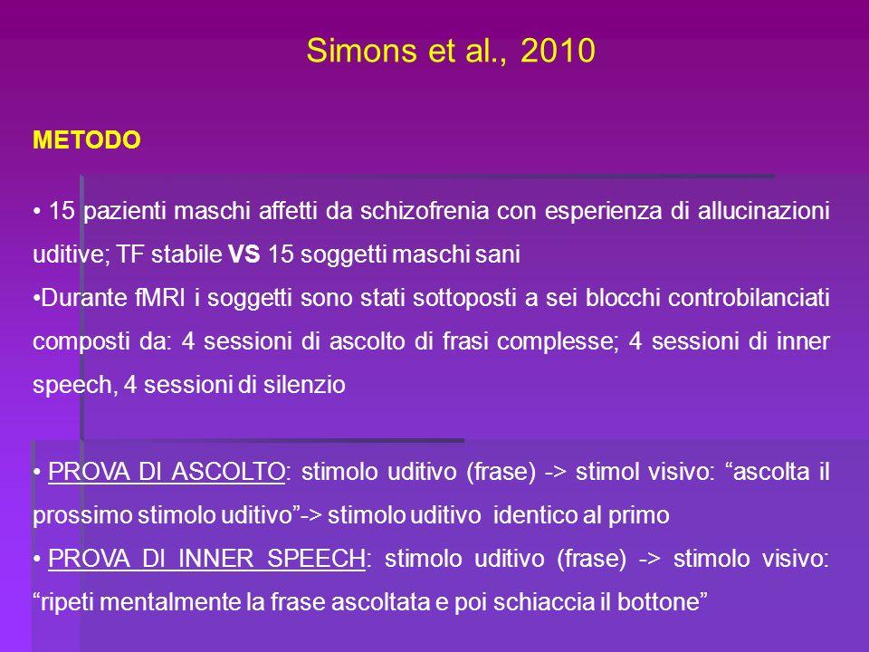 Simons et al., 2010 METODO 15 pazienti maschi affetti da schizofrenia con esperienza di allucinazioni uditive; TF stabile VS 15 soggetti maschi sani D