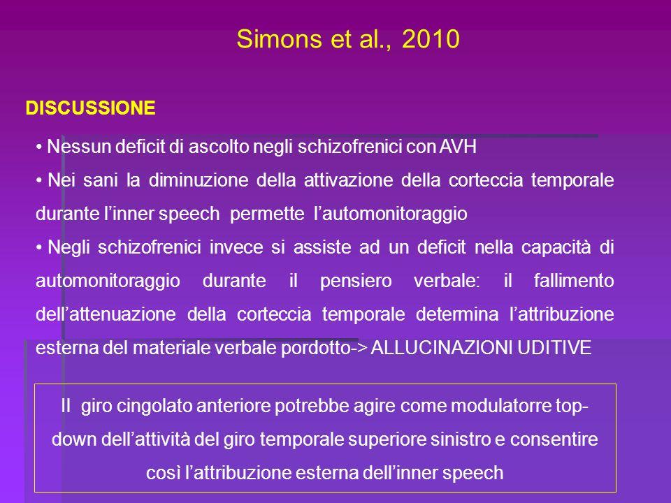 Simons et al., 2010 DISCUSSIONE Nessun deficit di ascolto negli schizofrenici con AVH Nei sani la diminuzione della attivazione della corteccia tempor