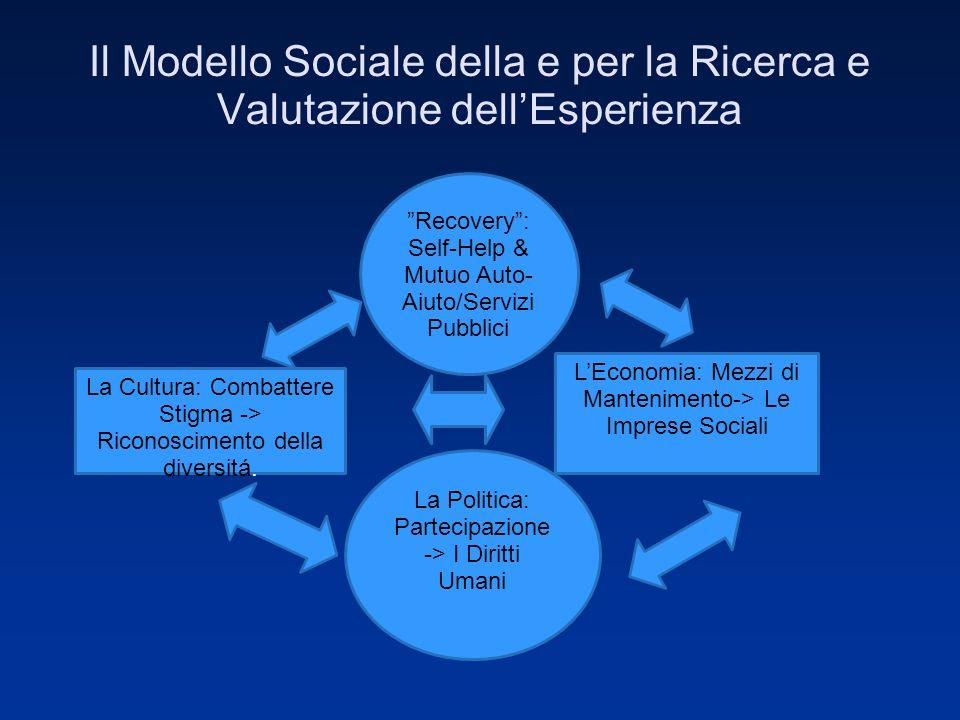 Il Modello Sociale della e per la Ricerca e Valutazione dellEsperienza La Cultura: Combattere Stigma -> Riconoscimento della diversitá.