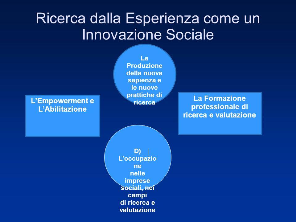 Ricerca dalla Esperienza come un Innovazione Sociale D) Loccupazio ne nelle imprese sociali, nei campi di ricerca e valutazione La Produzione della nuova sapienza e le nuove prattiche di ricerca LEmpowerment e LAbilitazione La Formazione professionale di ricerca e valutazione