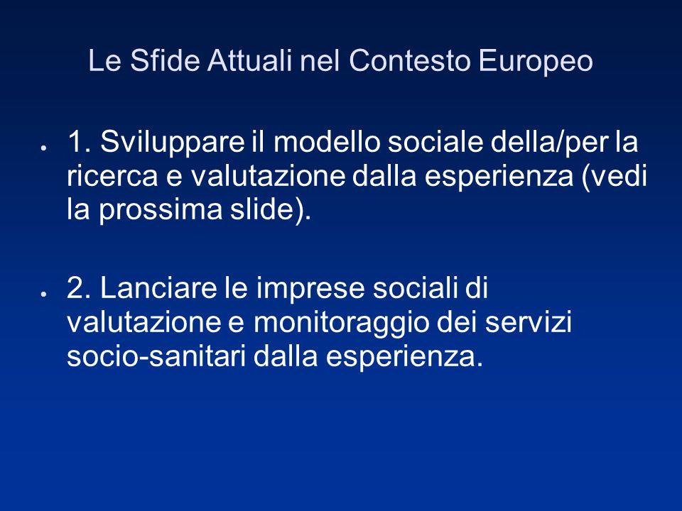 Le Sfide Attuali nel Contesto Europeo 1.