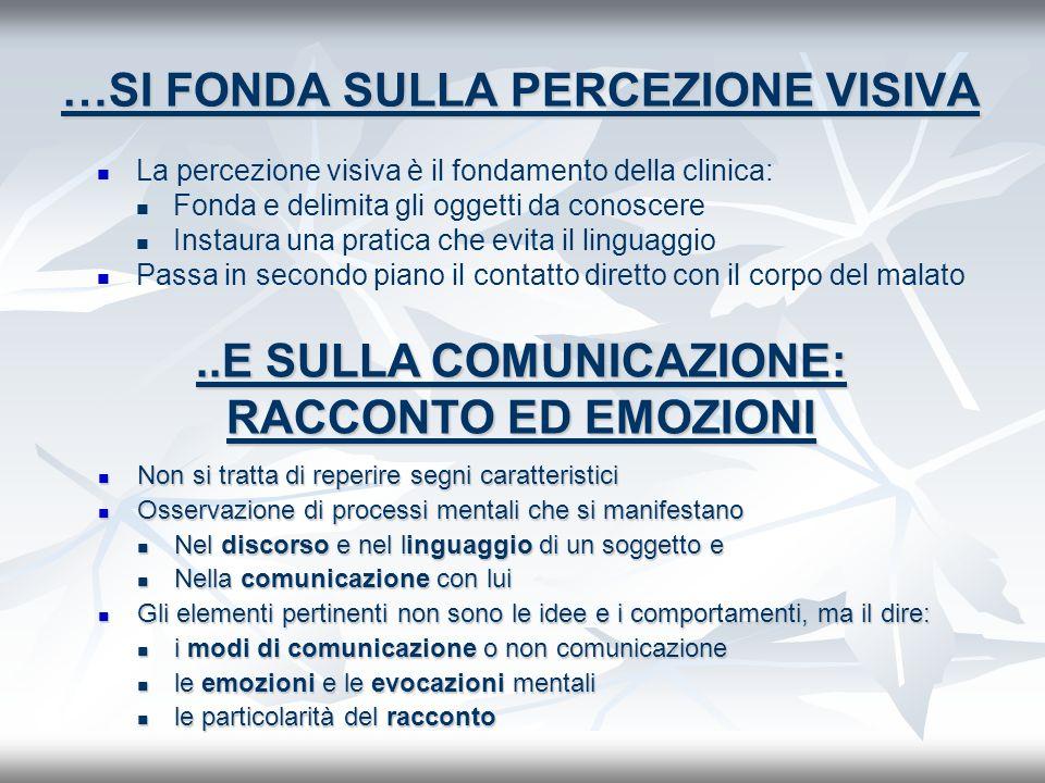 …SI FONDA SULLA PERCEZIONE VISIVA La percezione visiva è il fondamento della clinica: Fonda e delimita gli oggetti da conoscere Instaura una pratica c