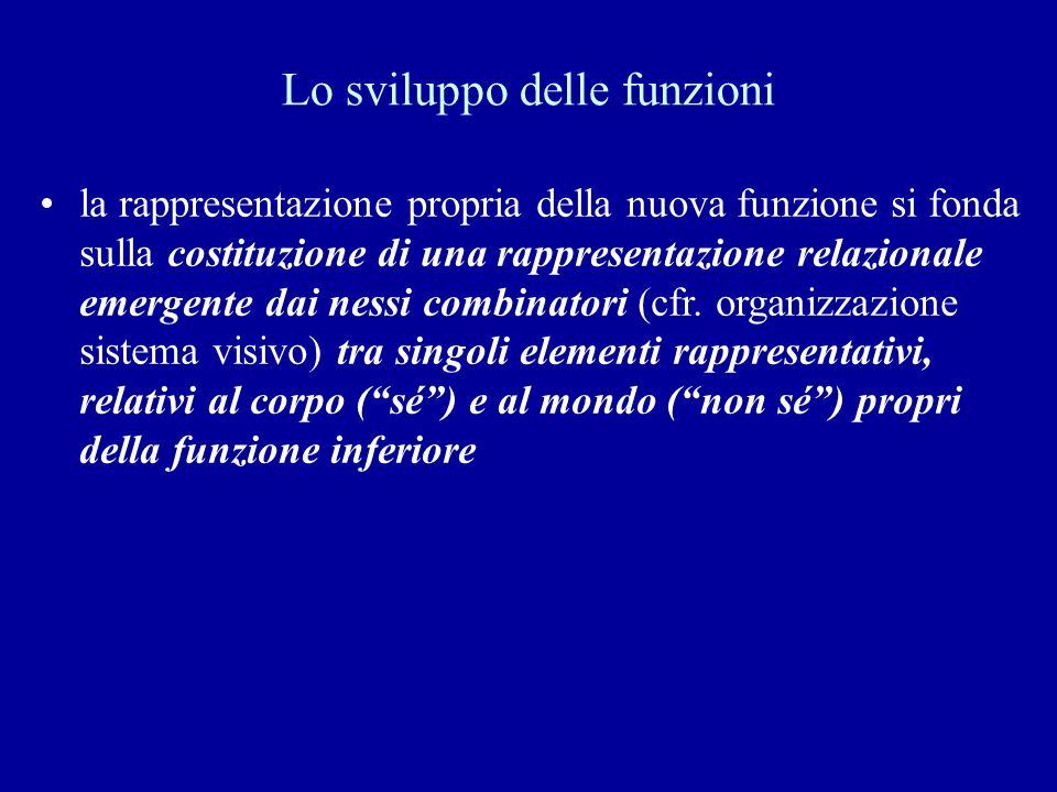 Lo sviluppo delle funzioni la rappresentazione propria della nuova funzione si fonda sulla costituzione di una rappresentazione relazionale emergente
