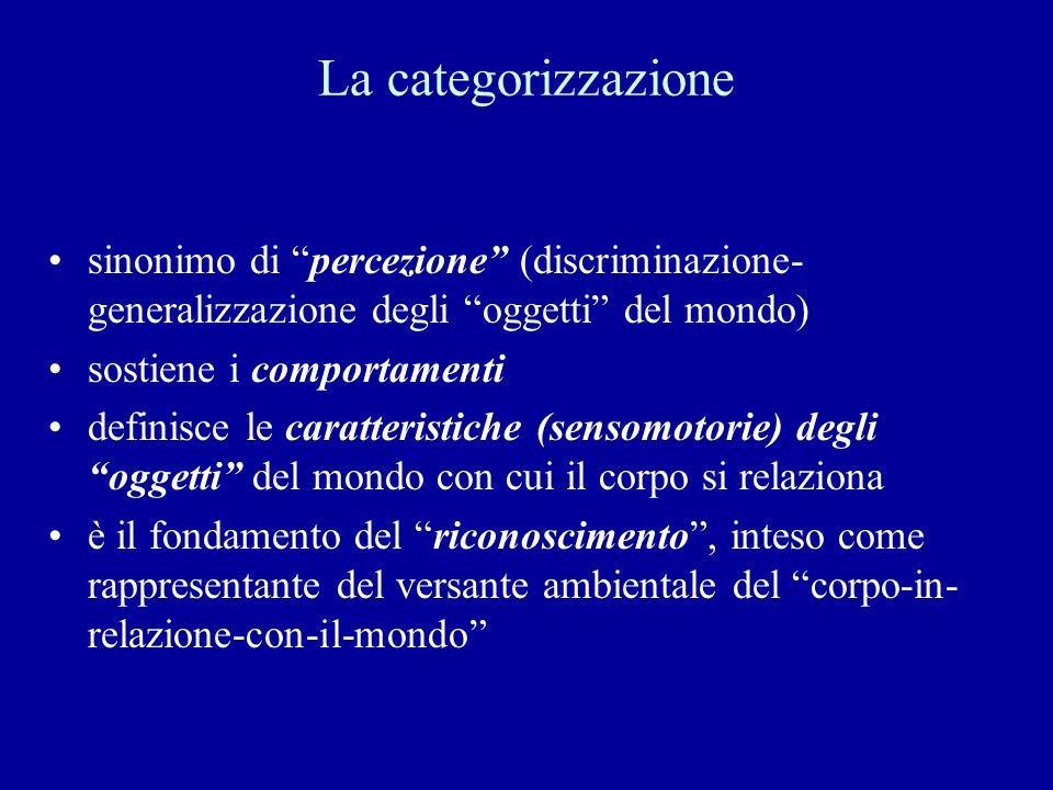La categorizzazione sinonimo di percezione (discriminazione- generalizzazione degli oggetti del mondo) sostiene i comportamenti definisce le caratteri